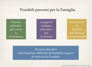 fig.3 La bottega della pedagogista